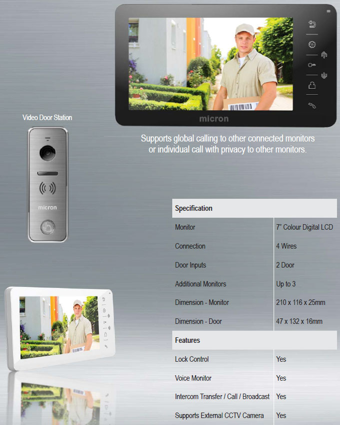 Micron Video Intercom
